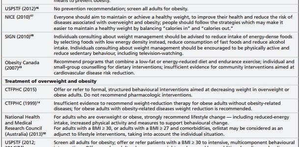 Tingkat Obesitas di Indonesia dan Amerika Mirip